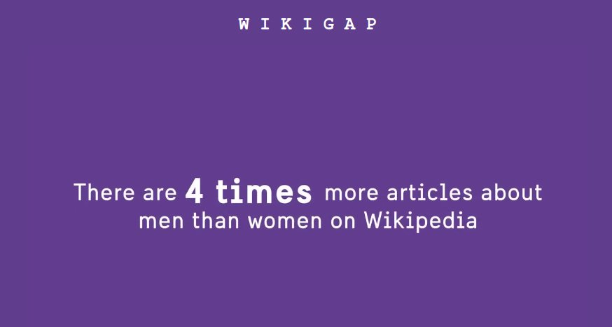 There are 4 times more articles about men than women on Wikipedia