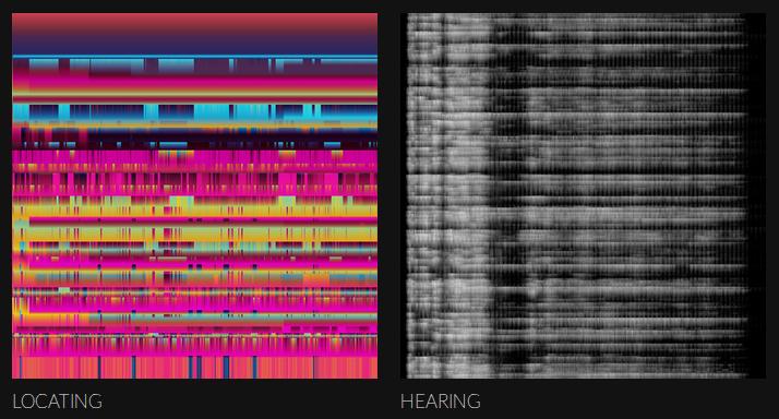 Een visuele weergave van de ruwe data die een computer ziet