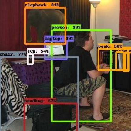 Een AI heeft gelabelde boxen om objecten op een foto gezet