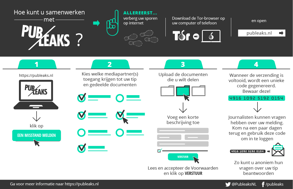 infographic-van-publeaks